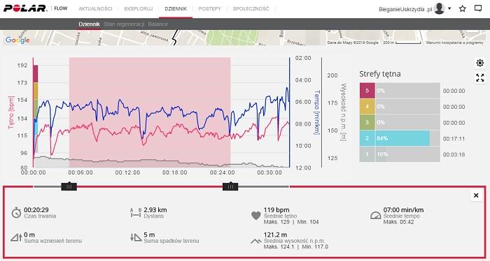 bieganie v800 wykres