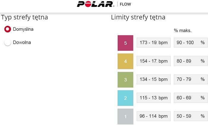 polar m400 limity tetna