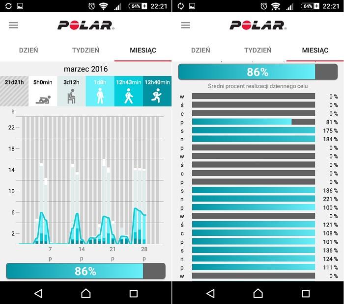 Polar Flow app widok miesiac