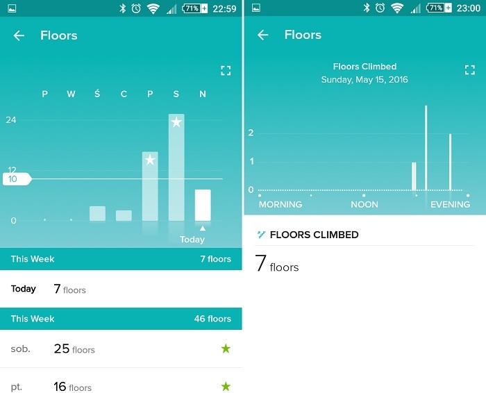 Fitbit App piętra