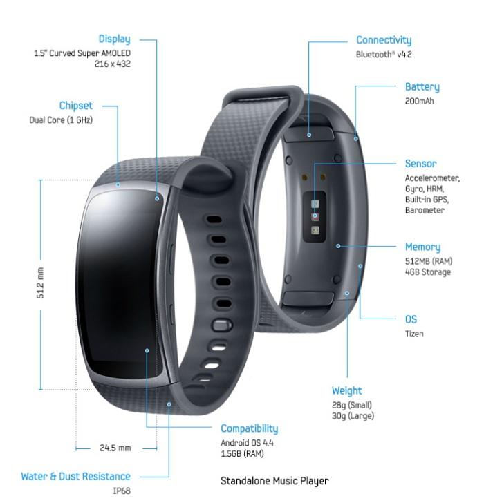 Samsung opaska fitness