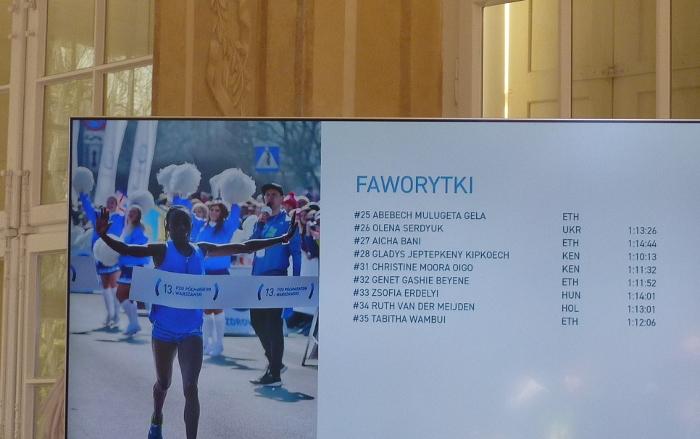 Półmaraton Warszawski 2019 faworytki