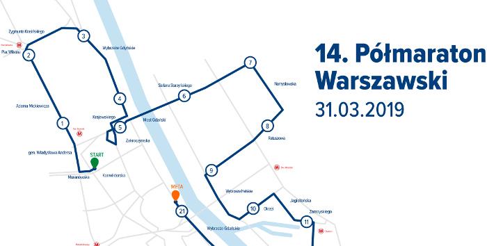 trasa 14. PZU Półmaraton Warszawski