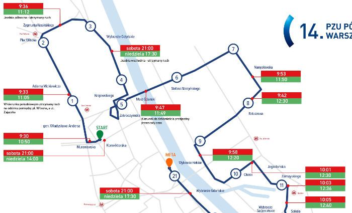 trasa i utrudniania podczas 14. PZU Półmaratonu