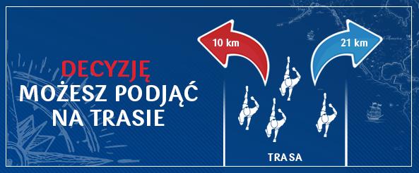 40. PKO Półmaraton Szczecin