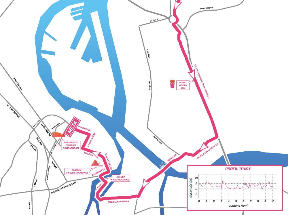 57. Bieg Westerplatte trasa